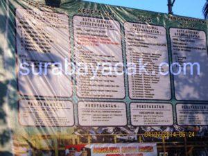 mudik gratis 2014 surabaya
